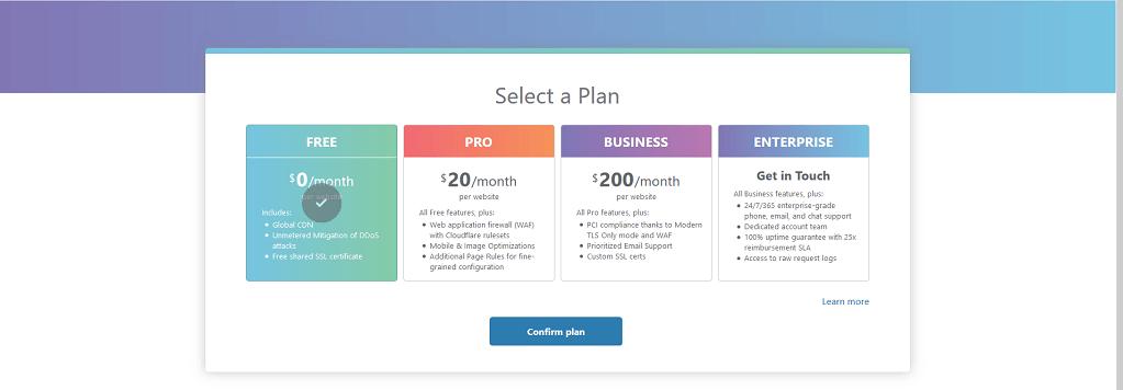 Wybór planu usług w serwisie Cloudflare