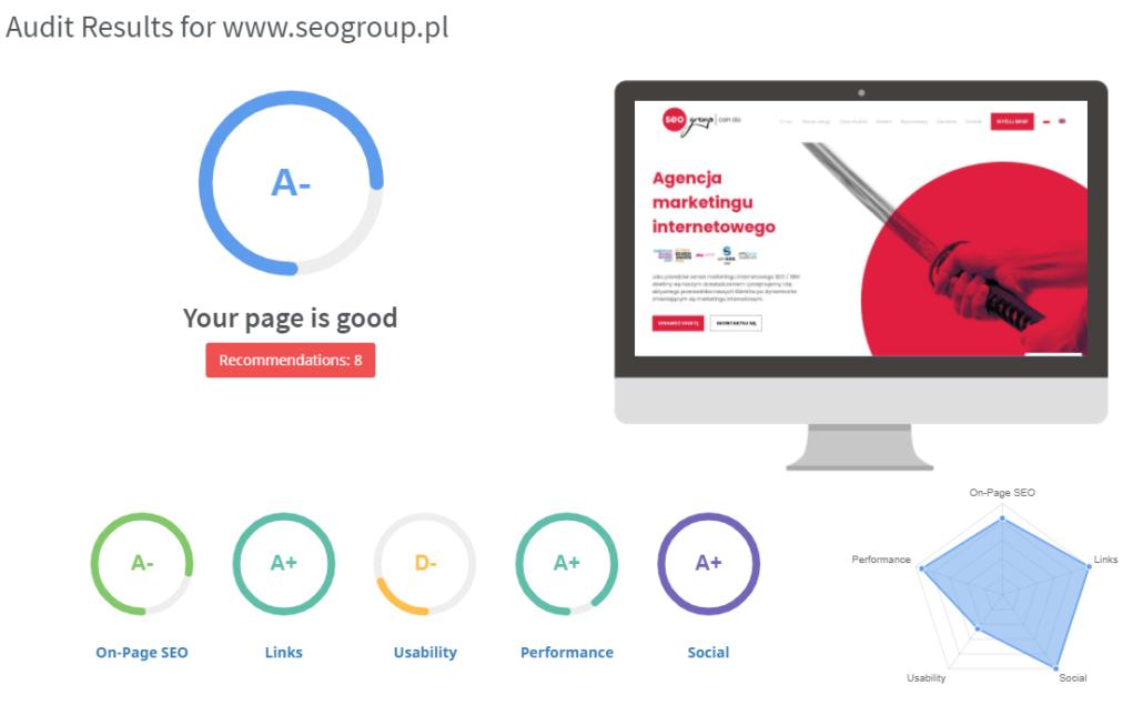 Wyniki z narzędzia seooptimer.com dla seogroup.pl